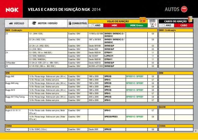 Tabela De Aplica 231 227 O Ngk 2014 Velas E Cabos De Igni 231 227 O