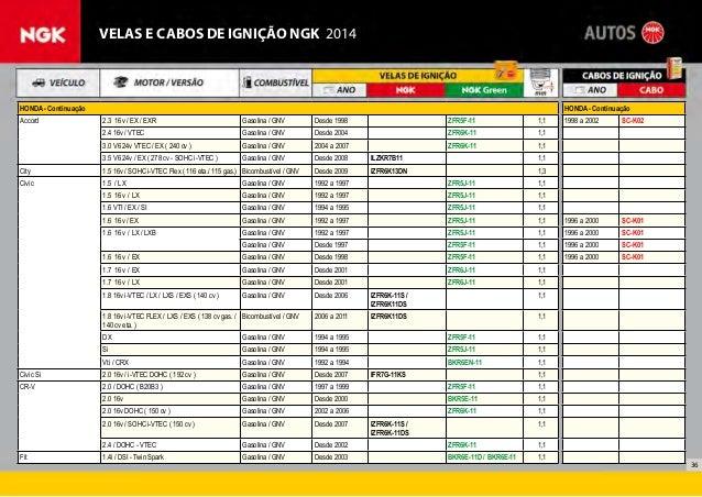 2007 Honda Accord Lx >> Tabela de Aplicação NGK 2014 Velas e Cabos de Ignição