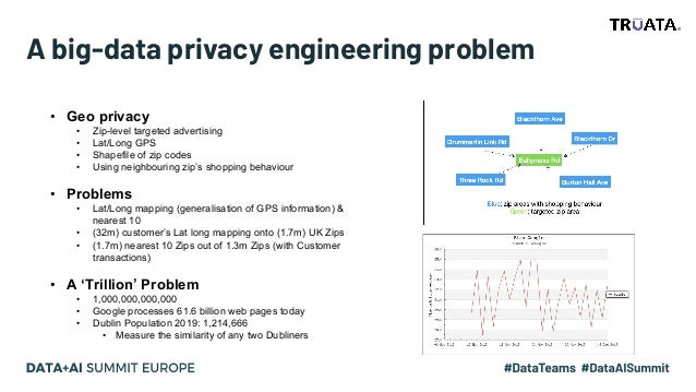 A big-data privacy engineering problem • Geo privacy • Zip-level targeted advertising • Lat/Long GPS • Shapefile of zip co...
