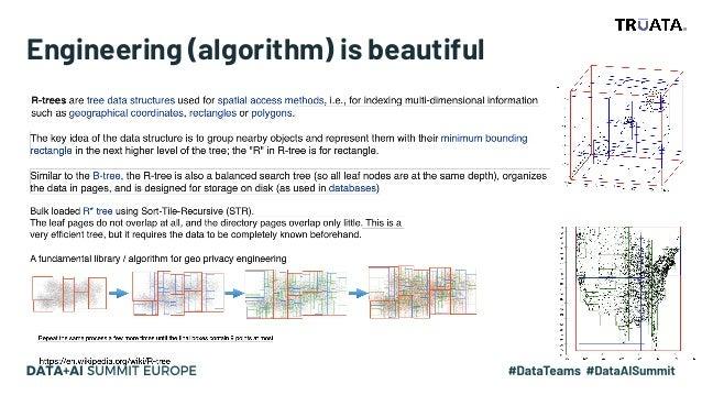 Engineering (algorithm) is beautiful