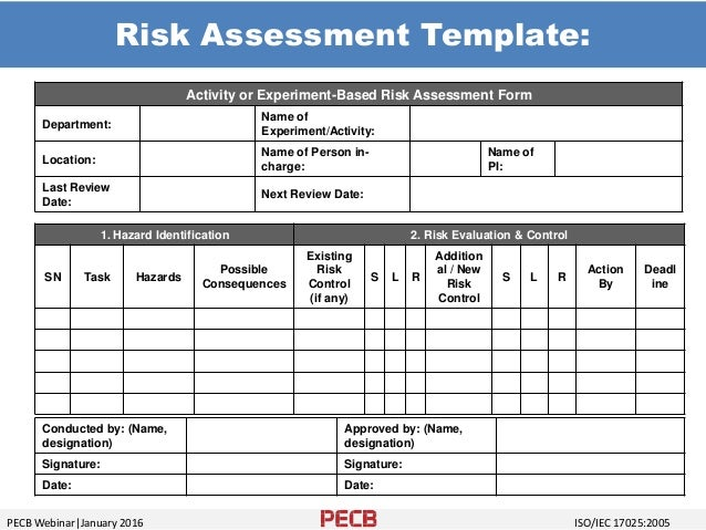 System Risk Assessment Template  ApigramCom