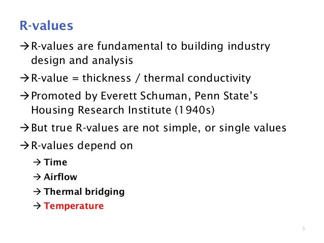 Challenges Related to Measuring and Reporting Temperature-Dependent Apparent Thermal Conductivity of Insulation Materials Slide 3