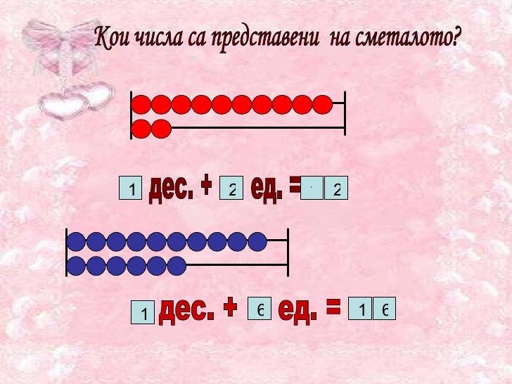 Кои числа са представени  на сметалото? дес. +  ед. =  1 2 1 2 дес. +  ед. = 1 6 1 6