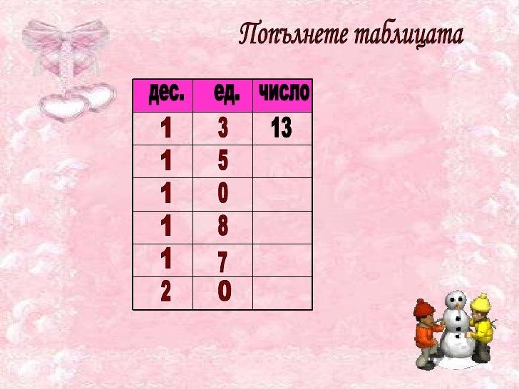 Попълнете таблицата дес. ед. число 1 1 1 1 1 2 3 5 0 8 7 0 13 15 10 18 17 20