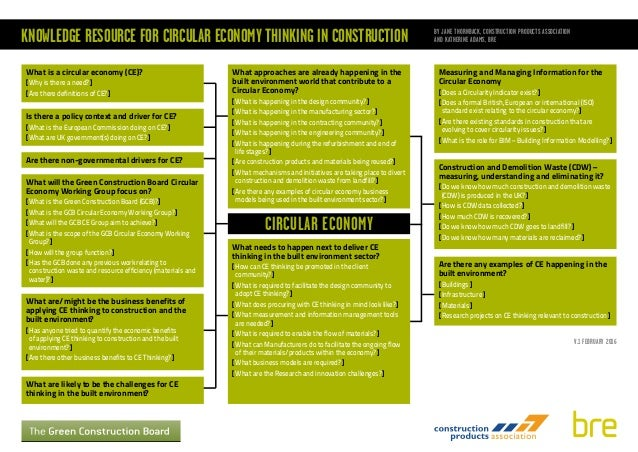KNOWLEDGE RESOURCE FOR CIRCULAR ECONOMY THINKING IN CONSTRUCTION BY JANE THORNBACK, CONSTRUCTION PRODUCTS ASSOCIATION AND ...