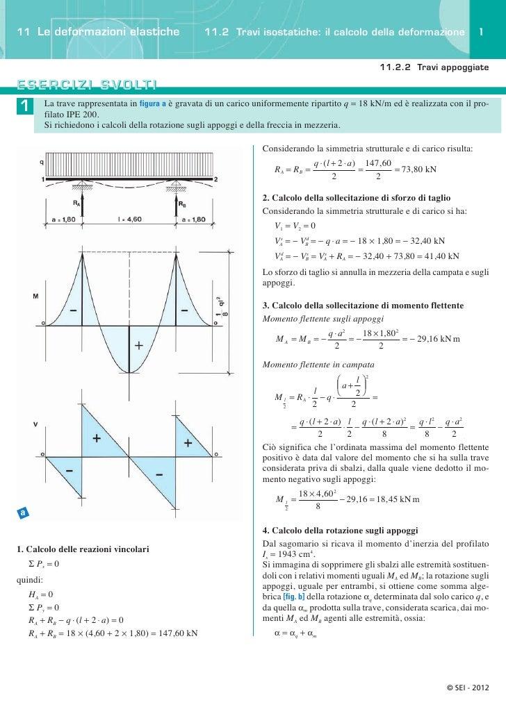 11 Le deformazioni elastiche                         11.2 Travi isostatiche: il calcolo della deformazione                ...