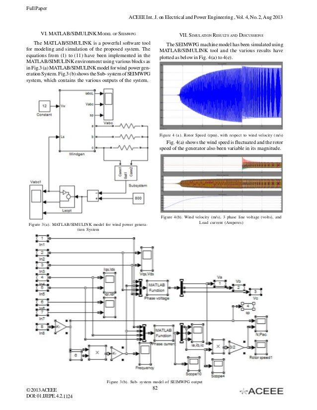 simulation of dc and induction machines essay Analysis and modelling of an induction machine with a pulsating load torque used for a washing machine application  b dc resistance test 55 c no-load test 56.