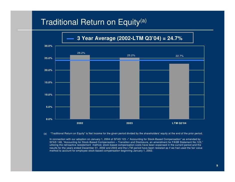 Omnicom stock options