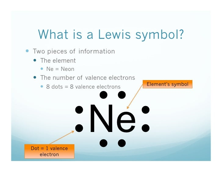 11 2 What Is A Lewis Symbol