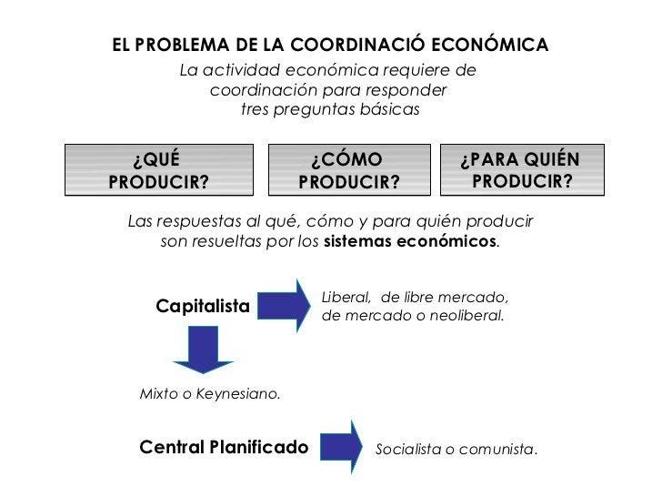 EL PROBLEMA DE LA COORDINACIÓ ECONÓMICA       La actividad económica requiere de           coordinación para responder    ...