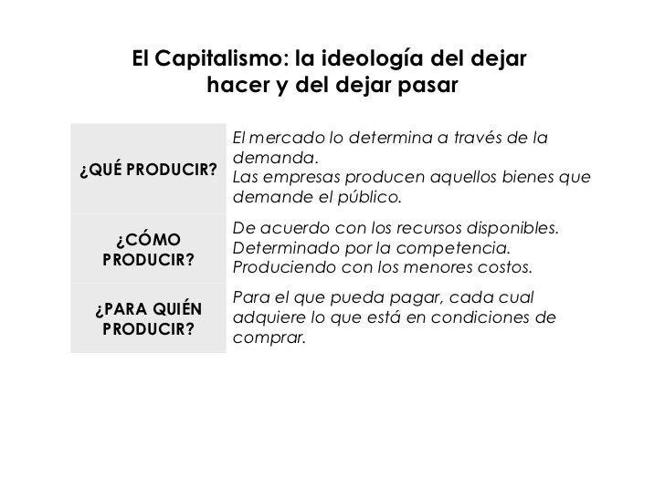 El Capitalismo: la ideología del dejar            hacer y del dejar pasar               El mercado lo determina a través d...