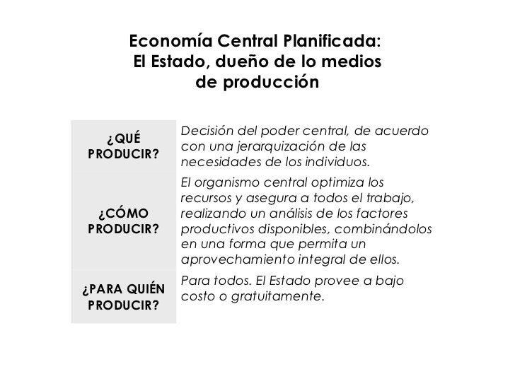Economía Central Planificada:      El Estado, dueño de lo medios              de producción              Decisión del pode...