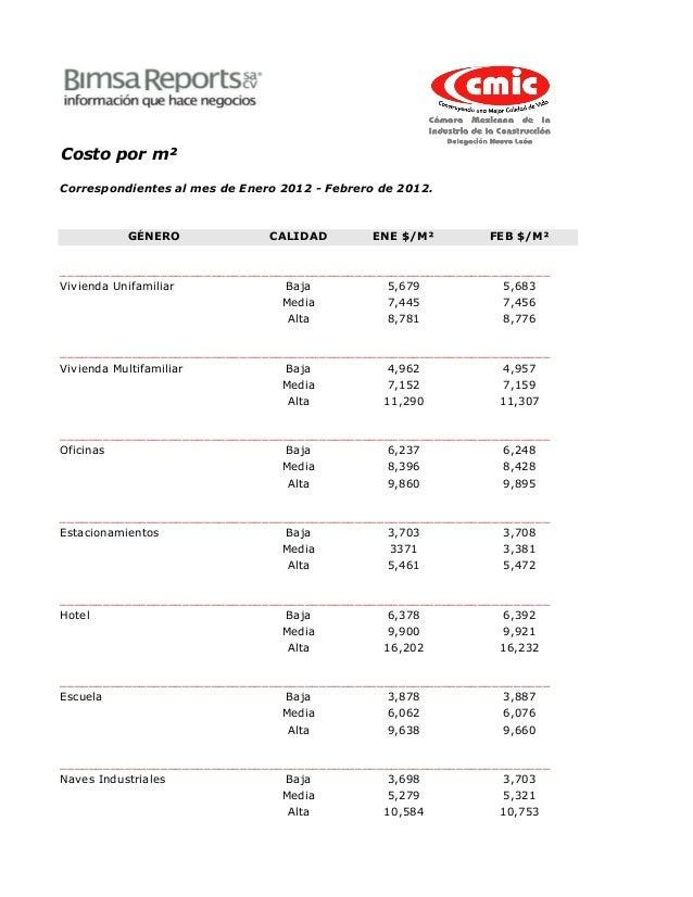 Precio metro cuadrado reforma integral latest precio for Precio reforma integral