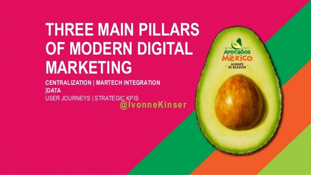 THREE MAIN PILLARS OF MODERN DIGITAL MARKETING @IvonneKinser CENTRALIZATION | MARTECH INTEGRATION |DATA USER JOURNEYS | ST...