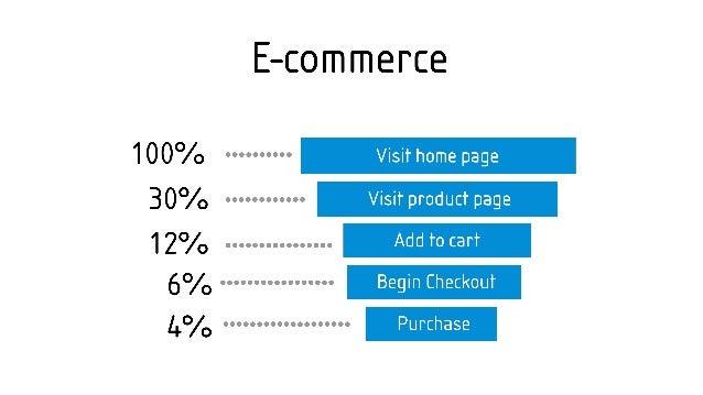 """ShopCamp: All Stars, Artur Kurasiński - """"Jak Internet of Things może pomóc Ci sprzedać stanik?"""" Slide 3"""