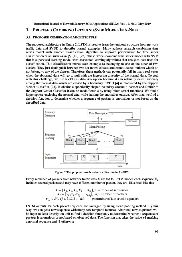 International Journal of Network Security & Its Applications (IJNSA) Vol. 11, No.3, May 2019 93 3. PROPOSED COMBINING LSTM...