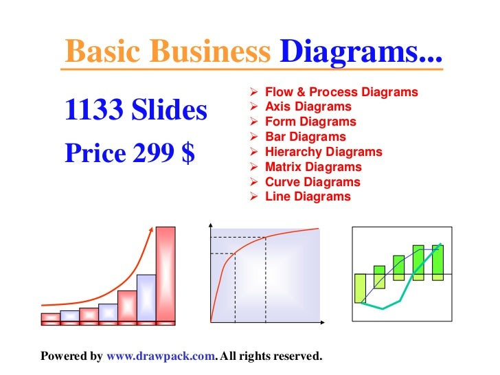 1133 basic business diagrams for powerpoint presentations