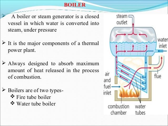 Steam Boiler: Ppt On Steam Boiler