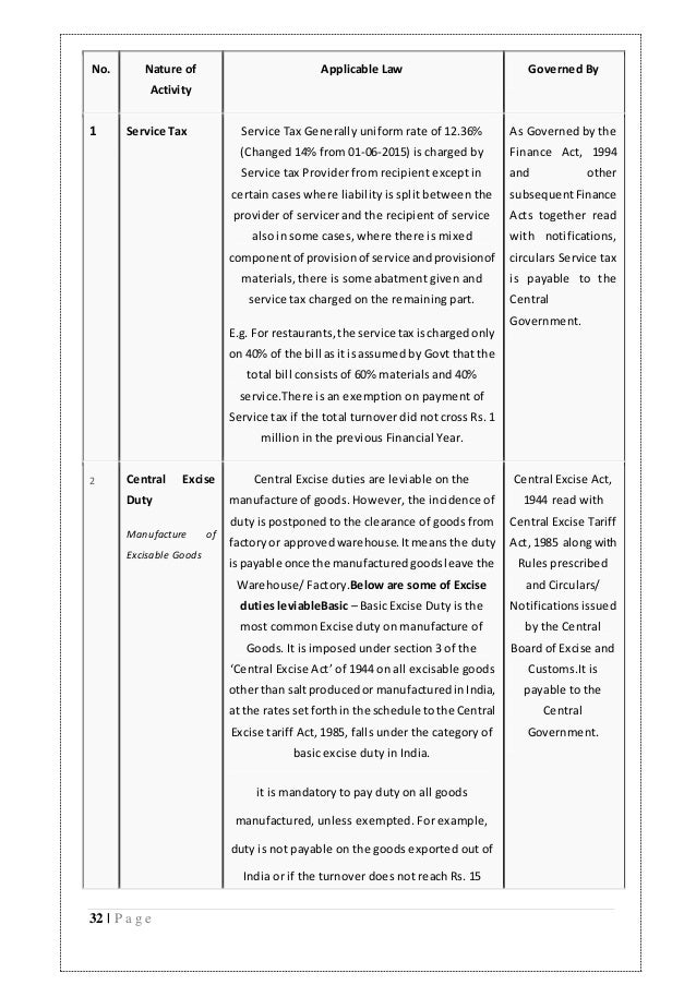 taxes project paper Project new item for initial consideration paper topic ias 12 income  penalties  related to income taxes (interest and penalties) has resulted in diversity in.