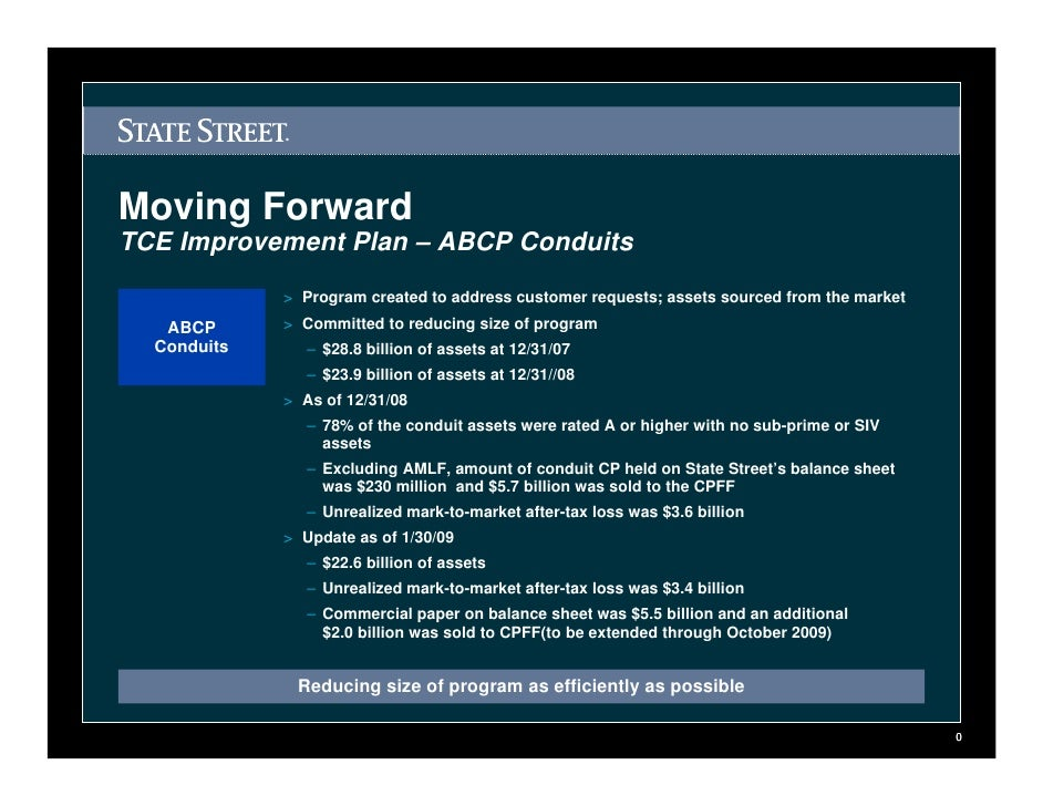 Moving Forward TCE Improvement Plan – ABCP Conduits              > Program created to address customer requests; assets so...