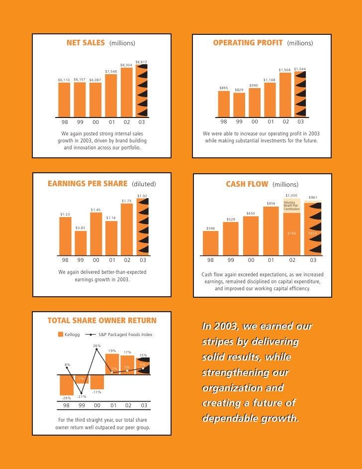 business report of kelloggs Fact sheets & positions  at kellogg company,  corporate responsibility report executive summary at kellogg, .