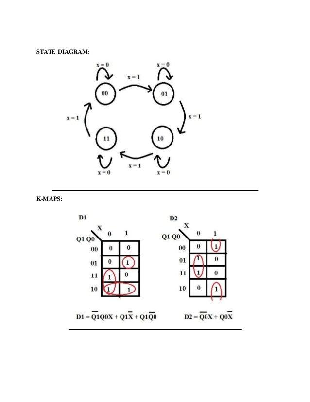 Sequential Circuit Optimization