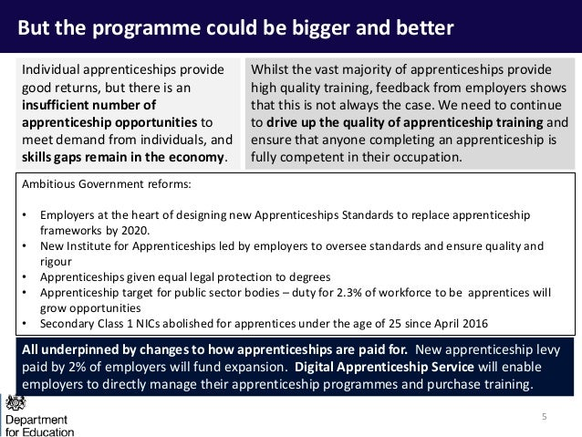 THE APPRENTICESHIP LEVY: Funding & Paying the Levy