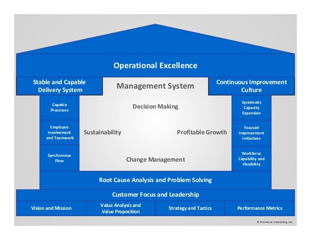 organizational culture and decision making Employee perception of organizational decision making if the organizational structure and culture are truly the root causes of this perception.
