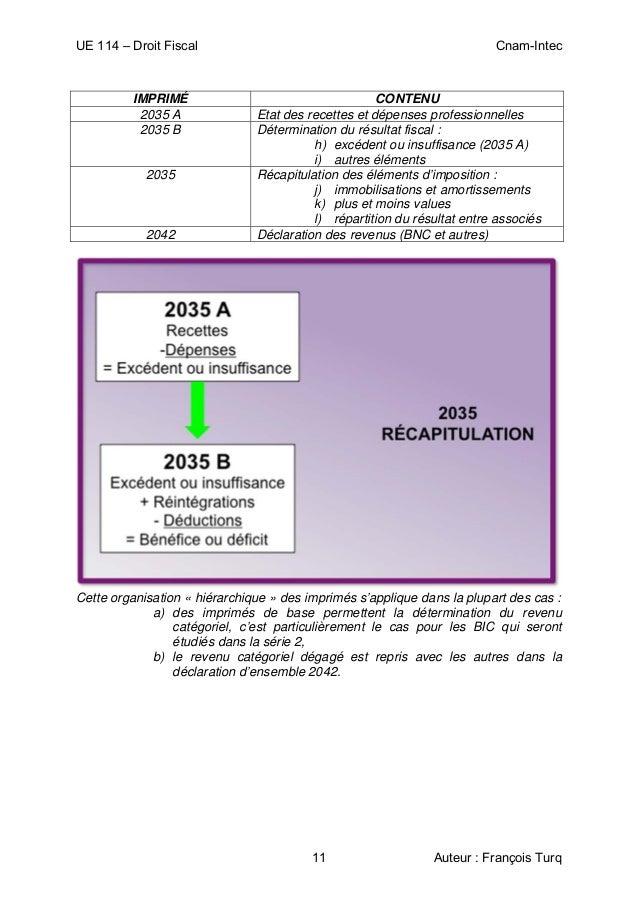 UE 114 – Droit Fiscal Cnam-Intec 11 Auteur : François Turq IMPRIMÉ CONTENU 2035 A Etat des recettes et dépenses profession...