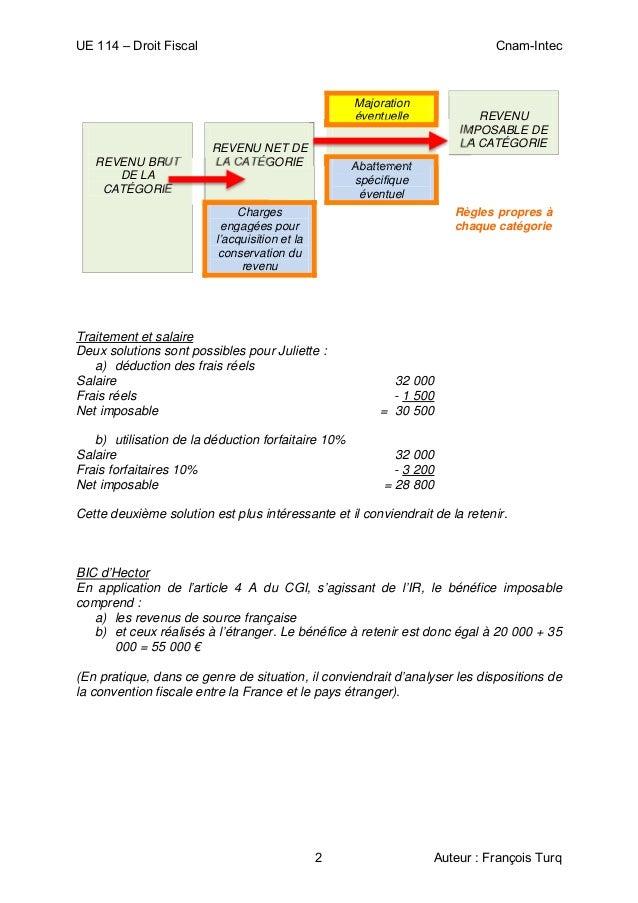 UE 114 – Droit Fiscal Cnam-Intec 2 Auteur : François Turq Majoration éventuelle REVENU IMPOSABLE DE LA CATÉGORIE REVENU BR...