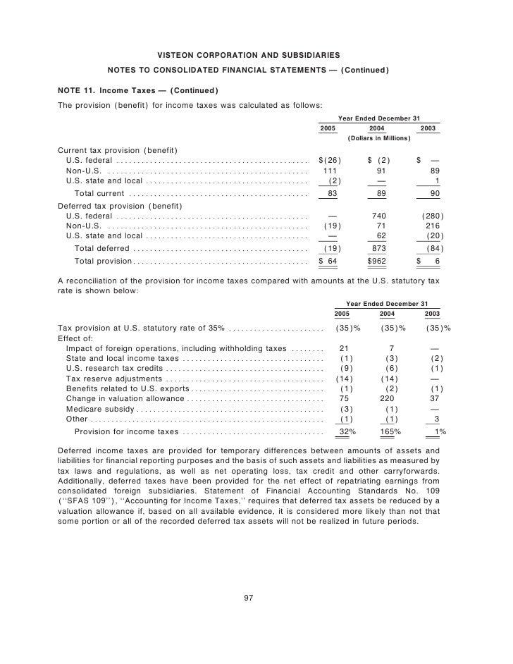 visteon 2005 Annual Report