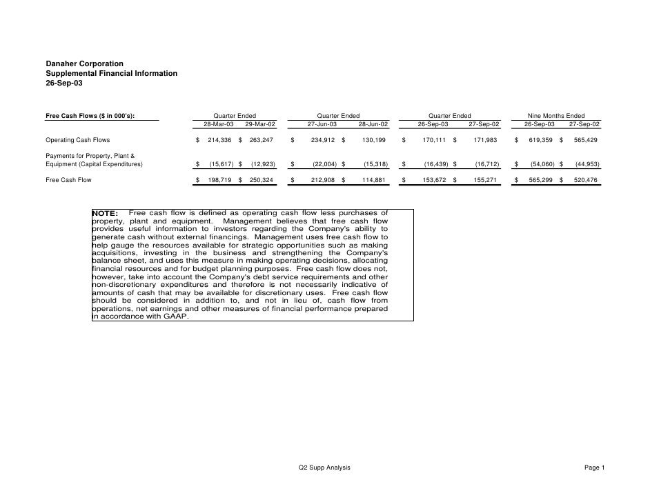 Danaher Corporation Supplemental Financial Information 26-Sep-03                                                       Qua...
