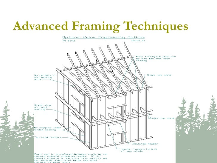 Taming The Wind with Engineered Tall Walls