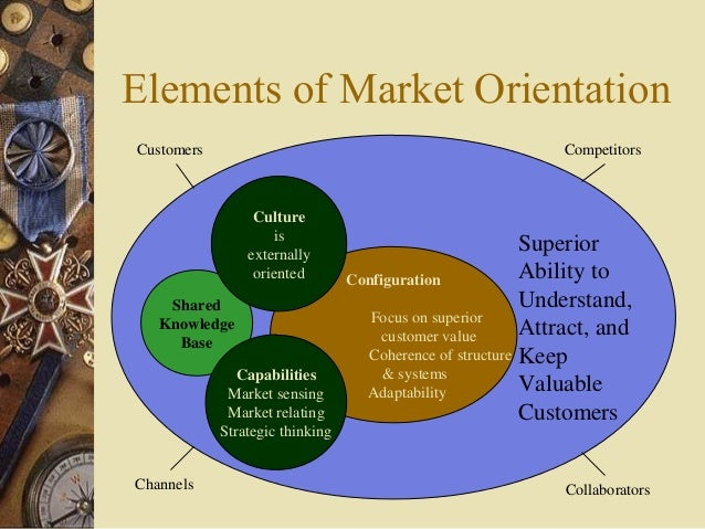 market orientation as a branding strategy Marketing: marketing orientation mobile phones have moved from being a business accessory to being a big consumer brand porter's model of generic strategies.
