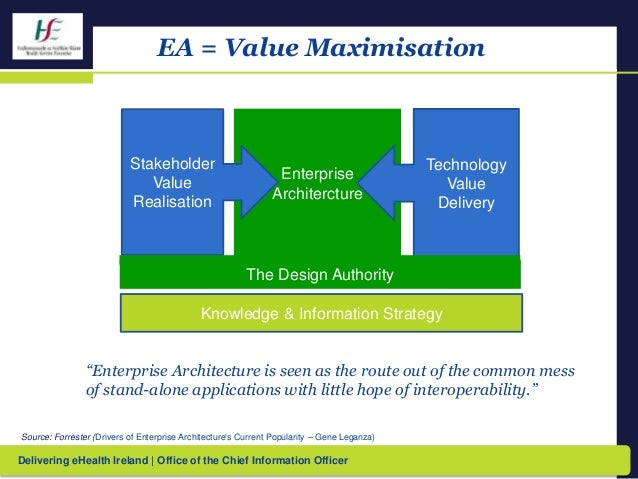Architecture Design Authority enterprise architecture: the role of the design authority