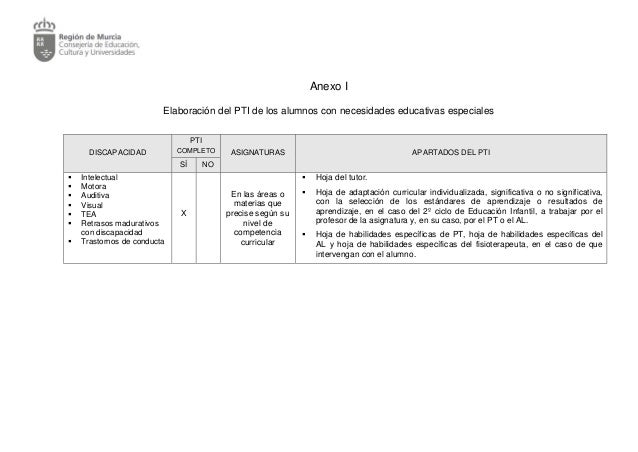 Anexo I Elaboración del PTI de los alumnos con necesidades educativas especiales DISCAPACIDAD PTI COMPLETO ASIGNATURAS APA...