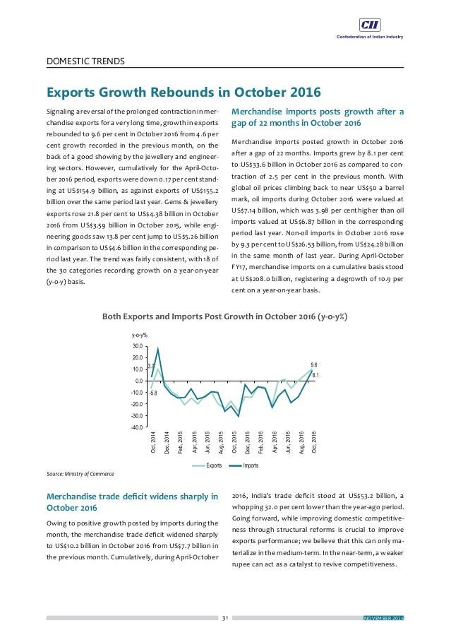 35 POLICY FOCUS NOVEMBER 2016 Rupee bonds overseas offer ease of access compared to the process of direct investments in I...