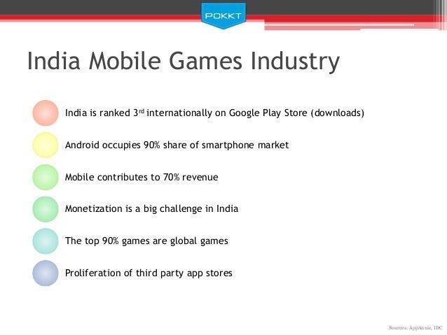 Mobile Game Asia 2015 Bangkok: India Games Market ...