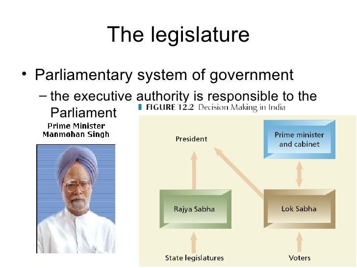 Politics of India