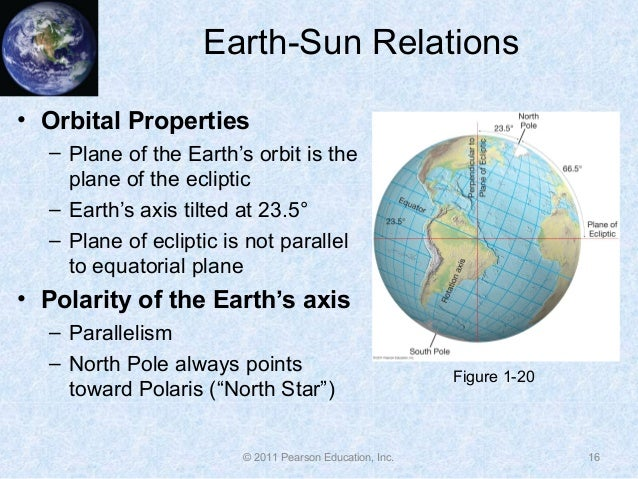 earth-sun relationships essay Plate tectonics - 10 topic definition plate tectonics is a scientific theory which study how the earth's plates are driven and shaped by geological forces to keep them in constant movement the theory explains the present-day tectonic behavior of the earth, particularly the global distribution of mountain building, earthquake activity, and volcanism in a series of linear belt.