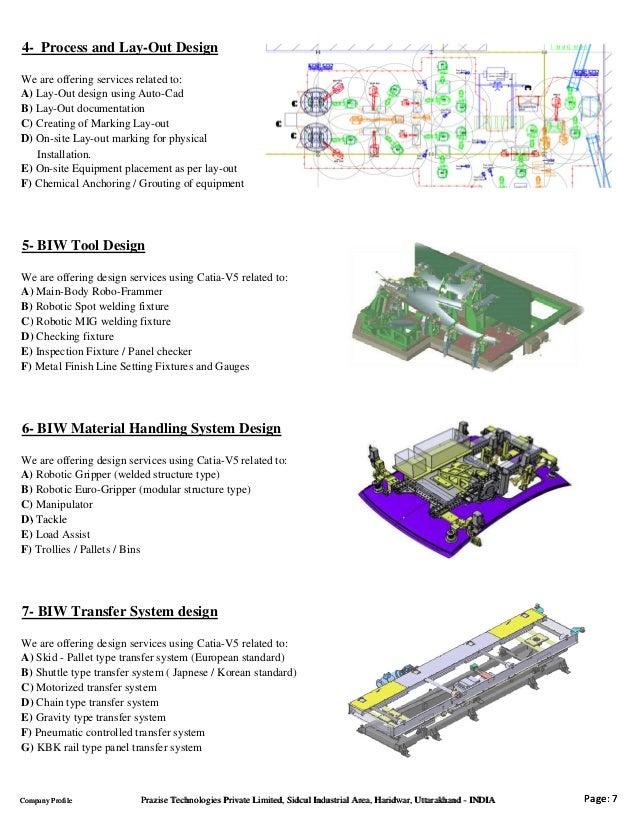 abb india company profile Abb robotics, bangalore, india 5,244 likes 8 talking about this company.