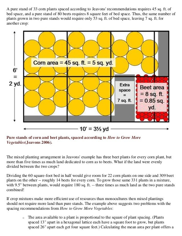 Companion Planting Spacing Calculator Spreadsheet - Kentucky State Un…