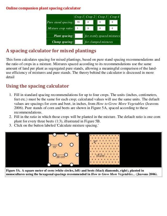 Companion Planting Spacing Calculator Spreadsheet