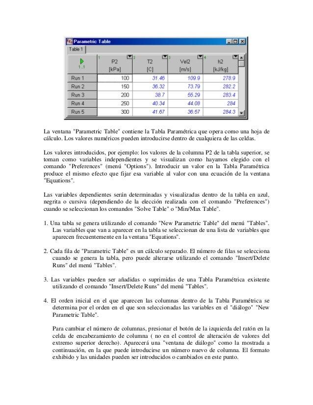 114845439 manual-ees-en-espanol