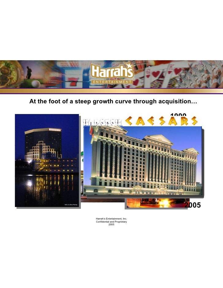harrah entertainment Review collected in partnership with caesars entertainment   harrah's philadelphia casino & racetrack is open 24 hours 7 days a week - 365 days a year.
