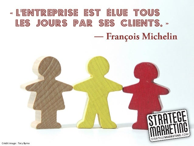 115 Incroyables Citations Marketing