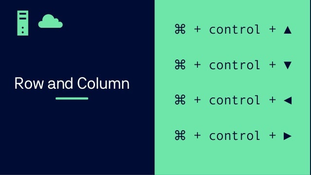 Be More Productive with Confluence
