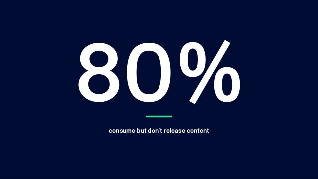 consume but don't release content 80%
