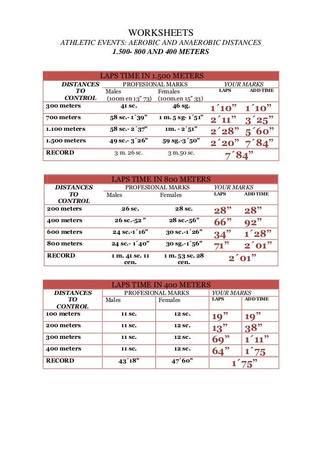 WORKSHEETS ATHLETIC EVENTS: AEROBIC AND ANAEROBIC DISTANCES 1.500- 800 AND 400 METERS LAPS TIME IN 1.500 METERS DISTANCES ...