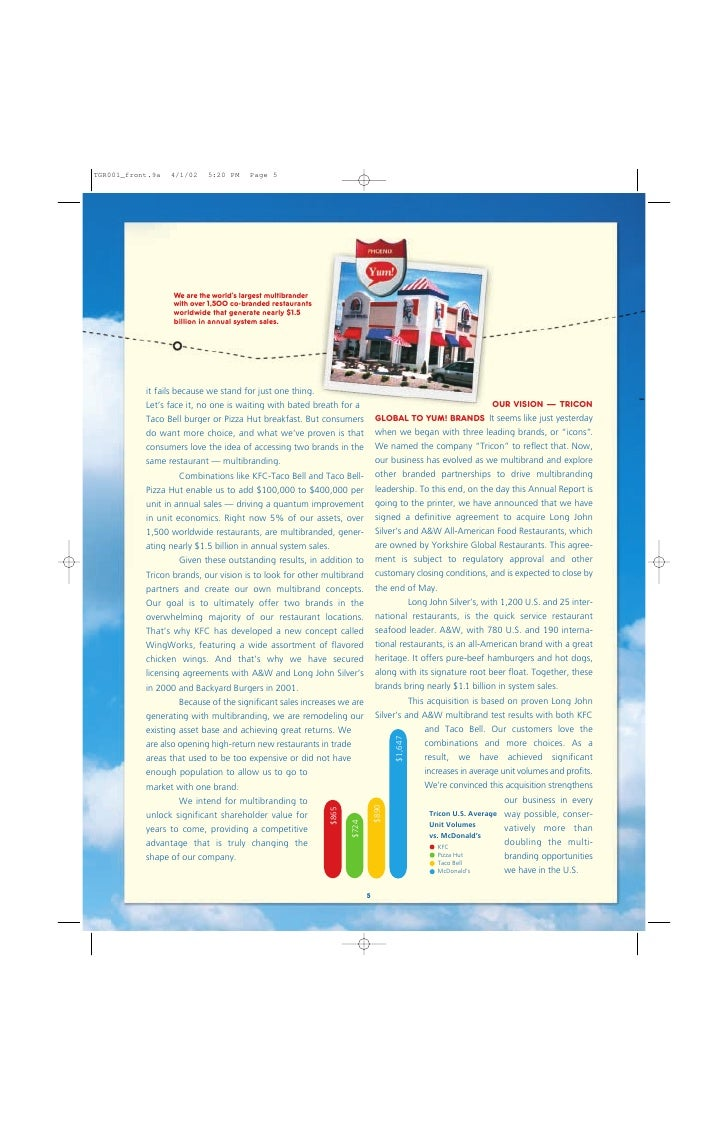 Yum Brands Annual Reports 2001